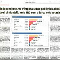 L' independentisme s'imposa sense pal·liatius al Baix Ebre i el Montsià, amb ERC com a força més votada.