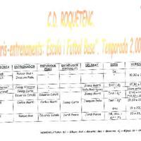 Horaris d'entrenament de l'Escola i el Futbol Base del CD Roquetenc. Temporada 2004/2005