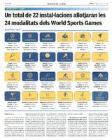 Un total de 22 instal·lacions allotjaran les 24 modalitats dels World Sports Games.