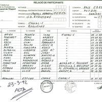 Relació de participants Benjamins del CD Roquetenc al torneig del CD Roquetenc, 1992