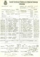 Acta de la Federació Catalana de Fútbol del partit disputat entre el CD Roquetenc i el UE Jesús i Maria, el 15 de maig de 1994
