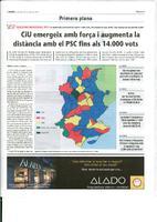 CiU emergeix amb força i augmenta la distància amb el PSC fins als 14.000 vots.