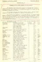 Circular número 37 de la Federació Catalana de Futbol. Temporada 1984/1985