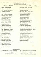 Relació de jugadors inscrits al CD Roquetenc, amb el nom subratllat per als residents a la ciutat.